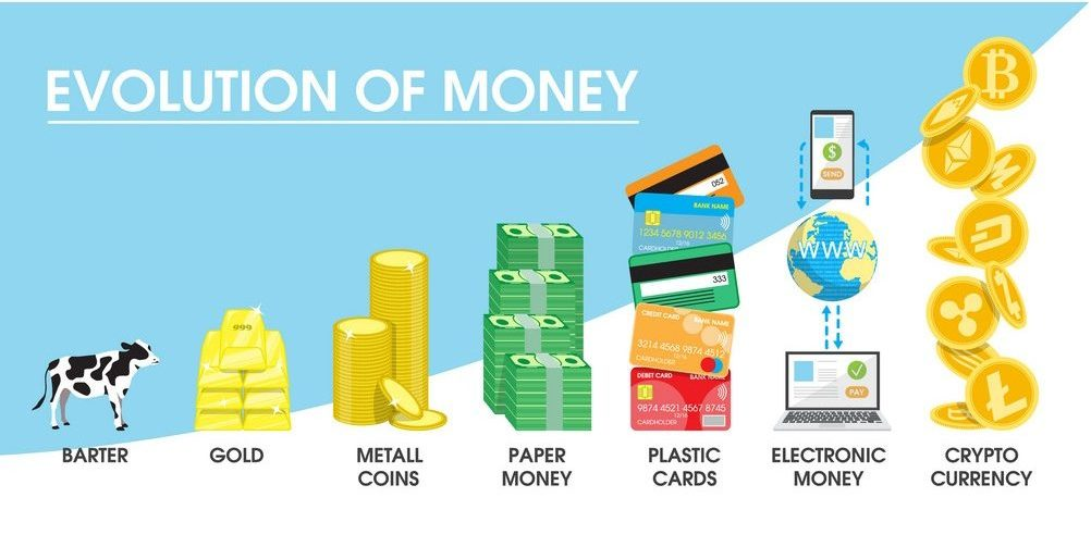 Currency and Cryptocurrency