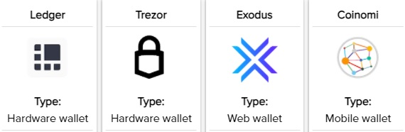 Find a suitable Dogecoin wallet